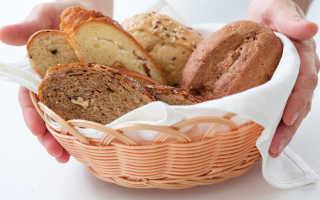 Этикет поедания хлеба