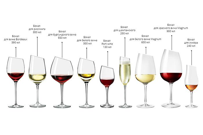 Разнообразие бокалов
