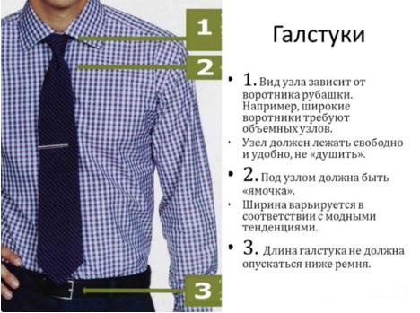 Правила ношения