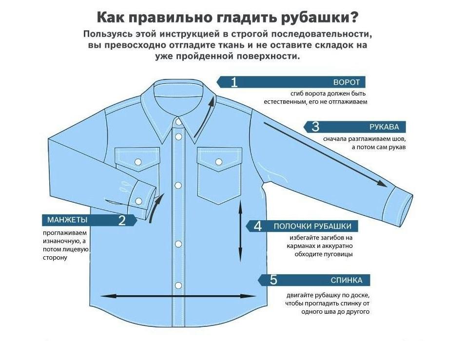 Правила глажки рубашке